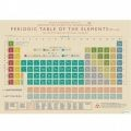 Periodic Table Wrapping Paper